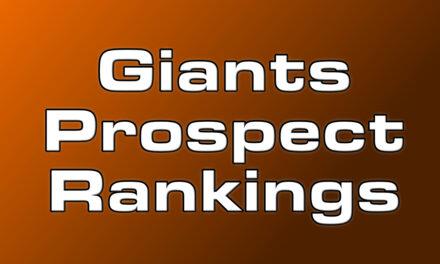 Baseball America Midseason Prospect Update adds 2020 draftees to List
